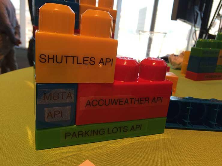 Legos with APIs names on them